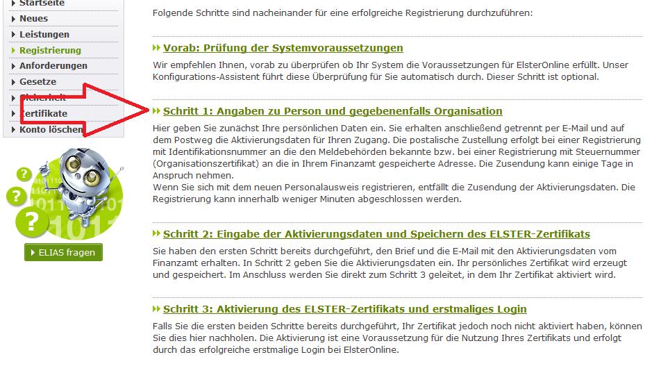 Elster Online Elektronisches Zertifikat Beantragen Taxfix