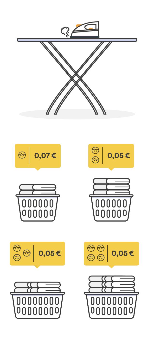 Reinigungskosten-Bügeln_m