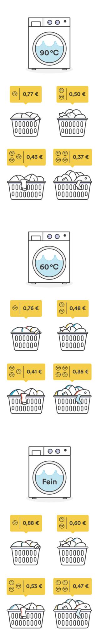 Reinigungskosten-Waschen_m