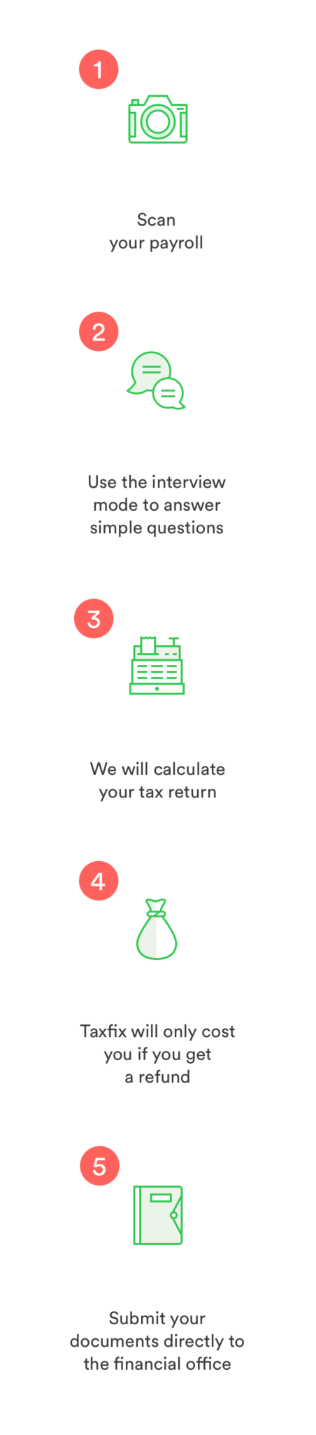 taxfix – doing taxes in 5 simple steps