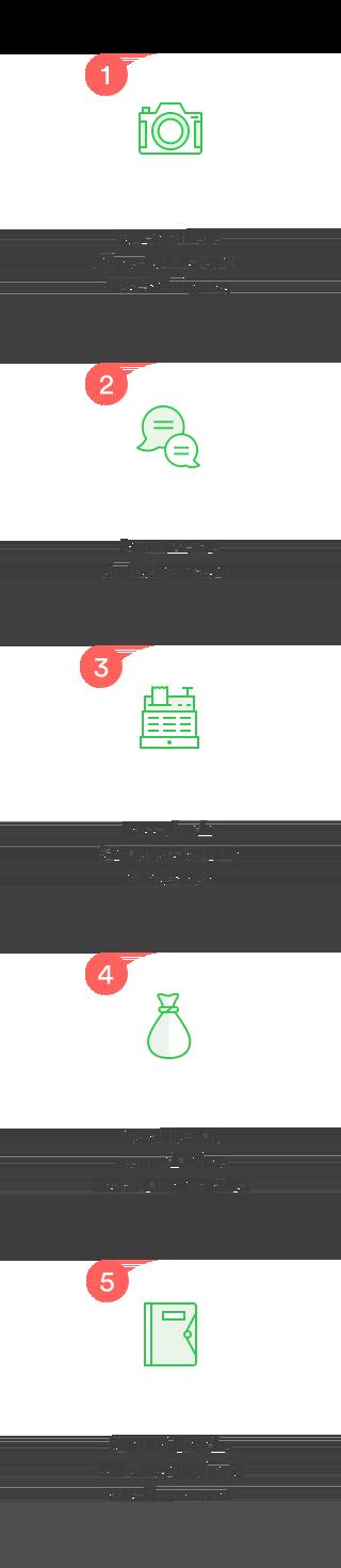 taxfix_5-schritte-zur-steuererklärung_m